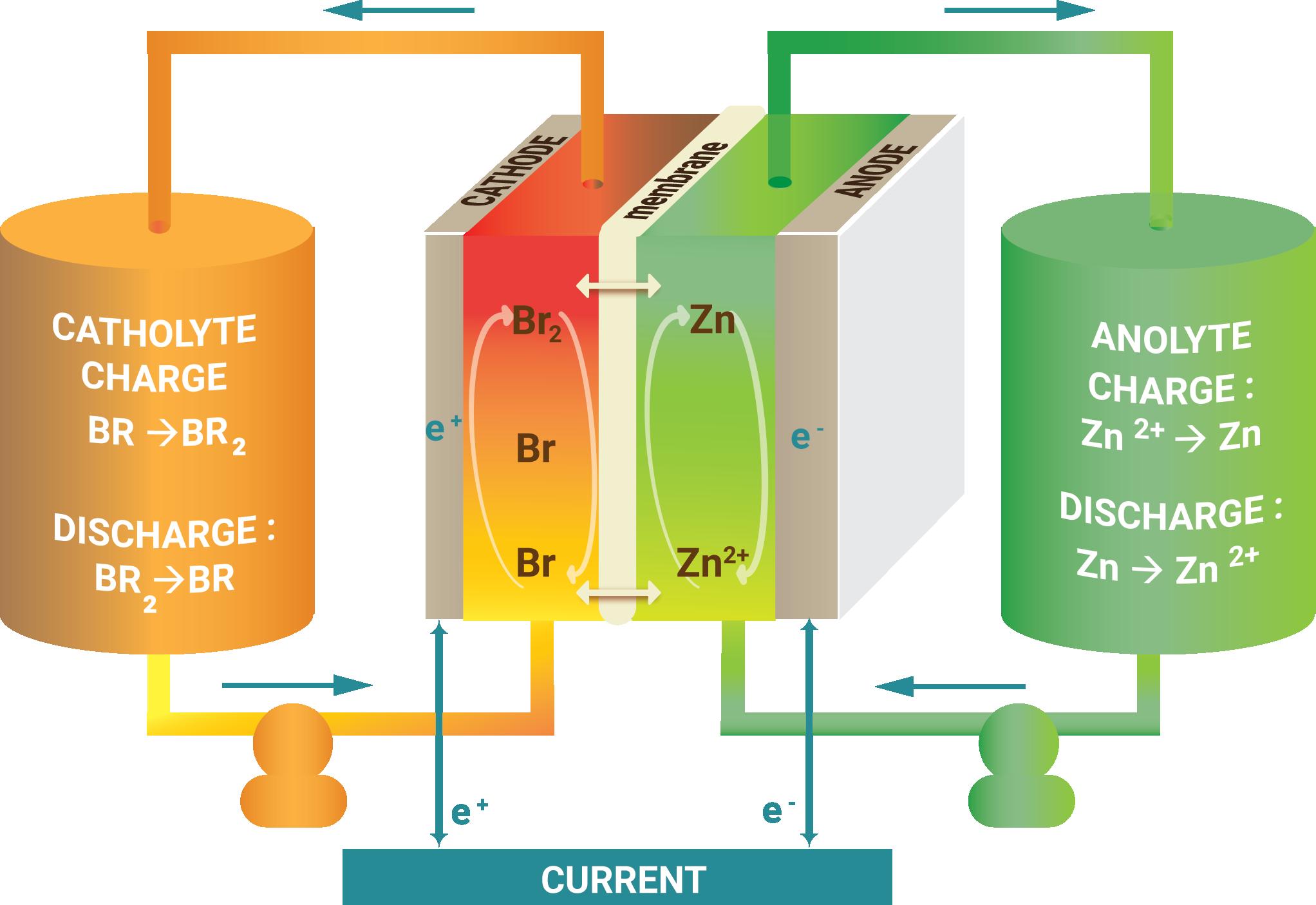 infographic-bromine